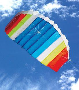 1.5m Nitro foil dual control kite